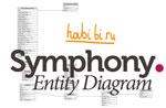 Symphony CMS: Расширение Entity Diagram (Entity Diagram Extension)
