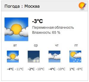 Yii и Google Weather API (Делаем информер погоды на сайте)