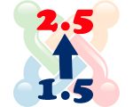Перенос шаблона Joomla 1.5 на Joomla 2.5