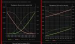 Visual Option 1.0 -  опционный калькулятор в excel